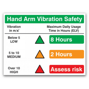 Risk Assessment for Hand Arm Vibration